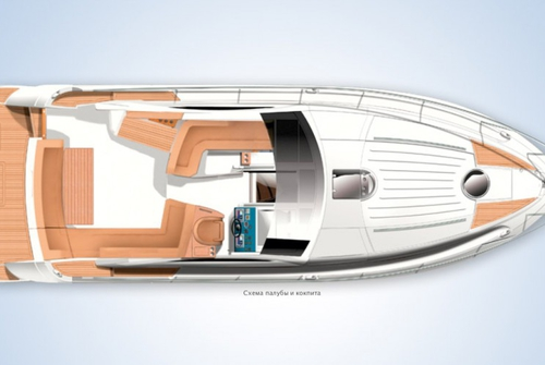 Fairline Targa 44 Open & GT 1039